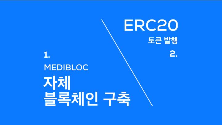 메디블록 ERC20 이더리움 QRC20 퀀텀 블록체인 플랫폼