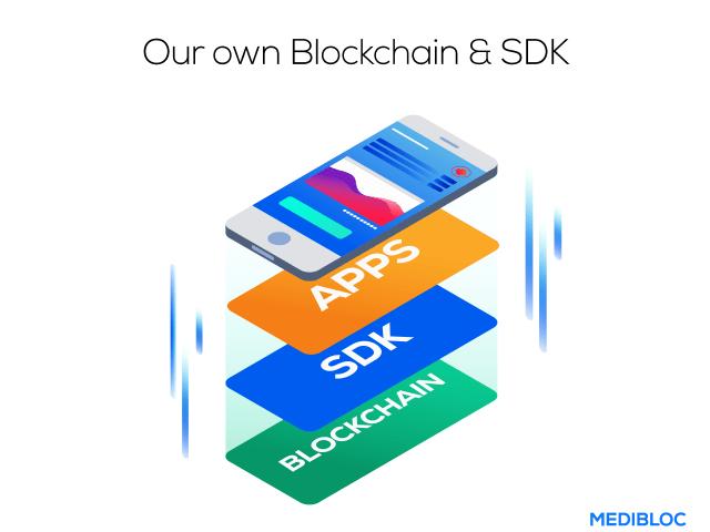 메디블록 SDK v0.1 공개