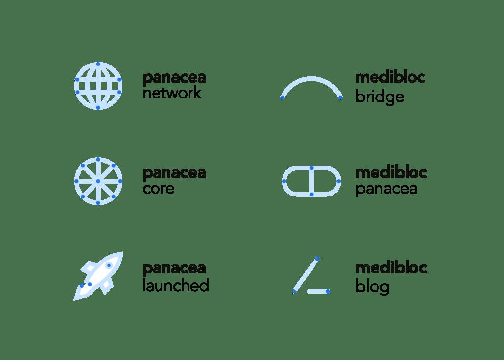 메디블록, 브랜딩, 그래픽, 로고 medibloc rebranding